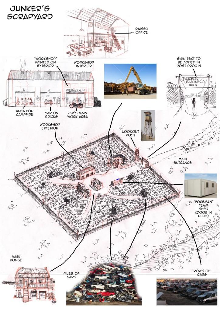 scrapyard plan